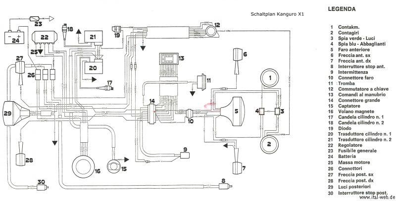 moto guzzi schaltplan  u2013 motorrad bild idee